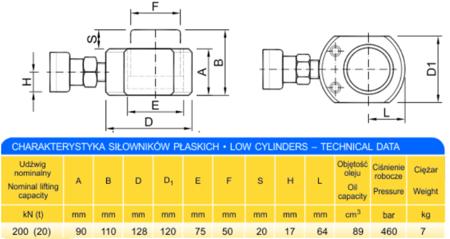 62725767 Siłownik płaski (wysokość podnoszenia min/max: 90/110mm, udźwig: 20T)