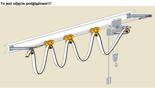 System zasilania 230V (firanka kablowa) - długość 5m 28876668