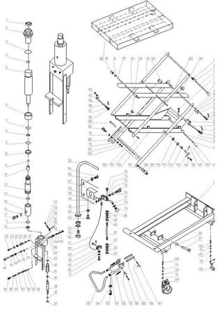 DOSTAWA GRATIS! 0301626 Wózek platformowy nożycowy (udźwig: 500 kg, wymiary platformy: 1010x520 mm, wysokość podnoszenia min/max: 440-1575 mm)