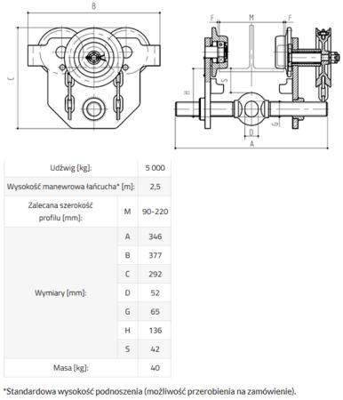 DOSTAWA GRATIS! 33917063 Wóżek do podwieszania i przesuwania wciągników po dwuteowniku POB 5 (udźwig: 5 T, szerokość profilu: 90-220 mm)