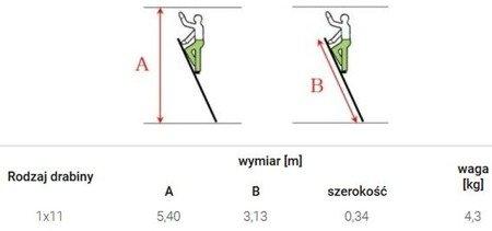 DOSTAWA GRATIS! 99674705 Drabina 1-elementowa przystawna, opieralna 1x11 (długość: 3,13m)