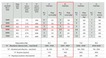 Suwnica + wciągarka łańcuchowa ręczna (udźwig: 3000 kg, rozpiętość: 3496 mm, wysokość podnoszenia: 2207-3607mm) 44376421