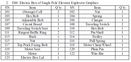Wózek podnośnikowy elektryczny (udźwig: 80 kg) 310412